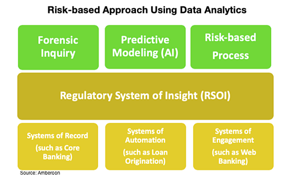 risk based AML-1