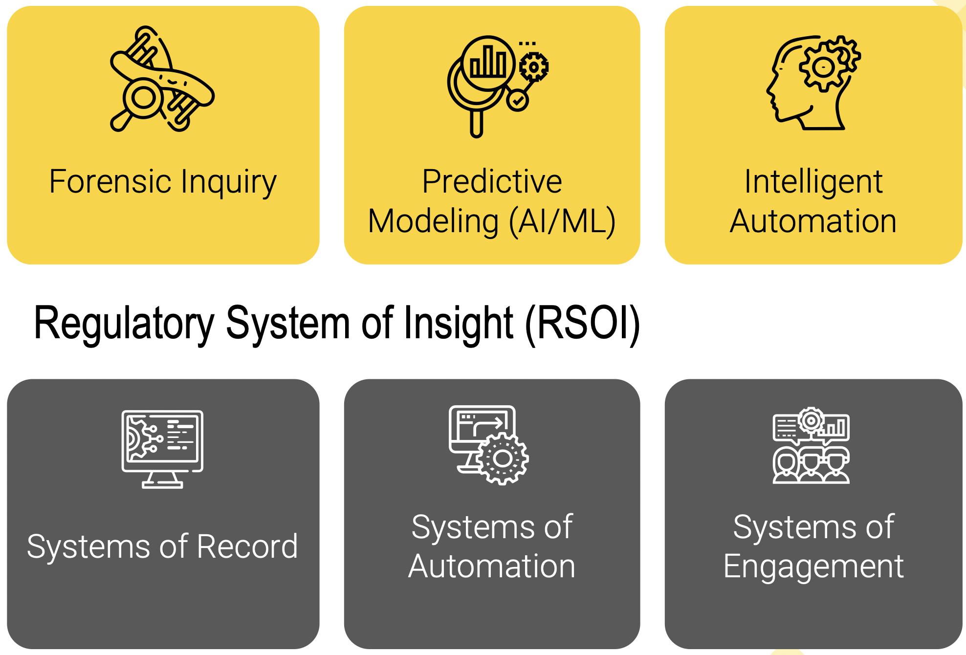 Regulatory System of Insight